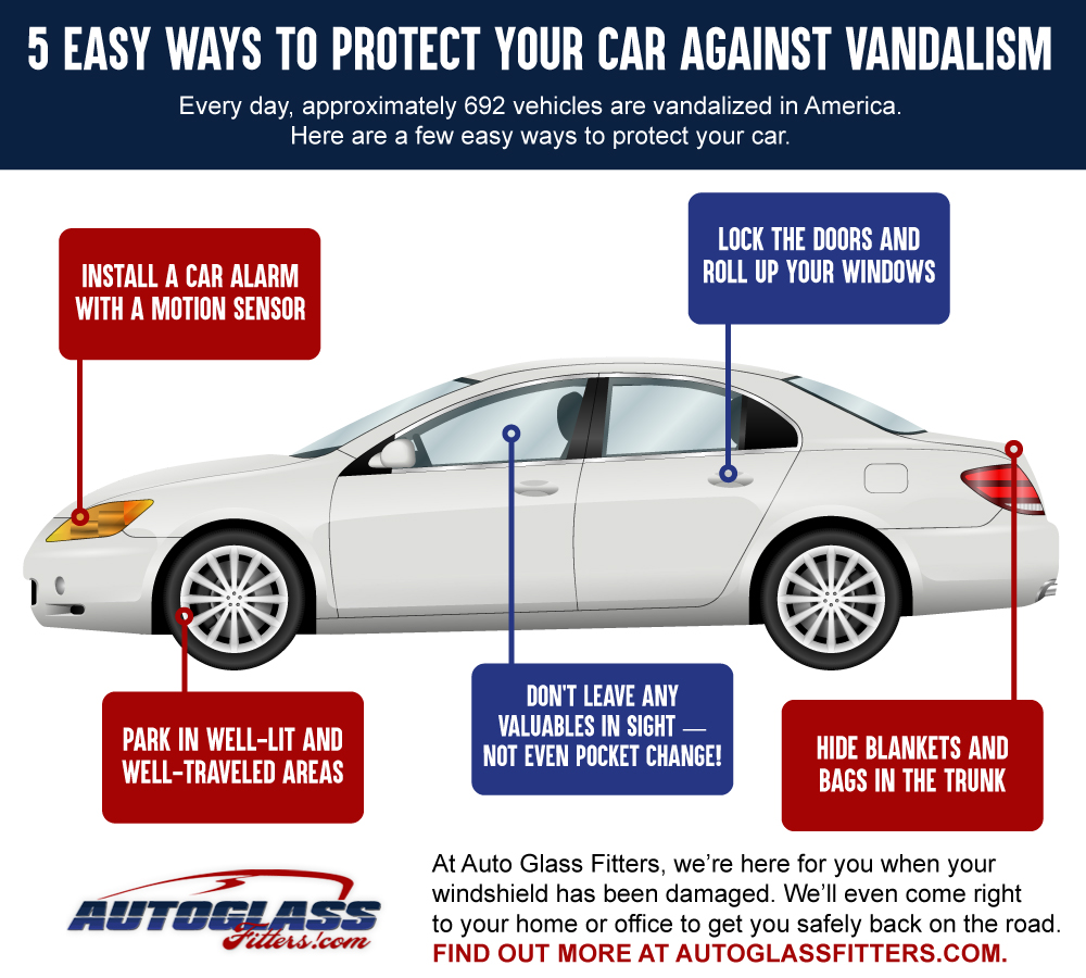 Infographic: 5 Easy Ways to Protect Your Car Against Vandalism ...